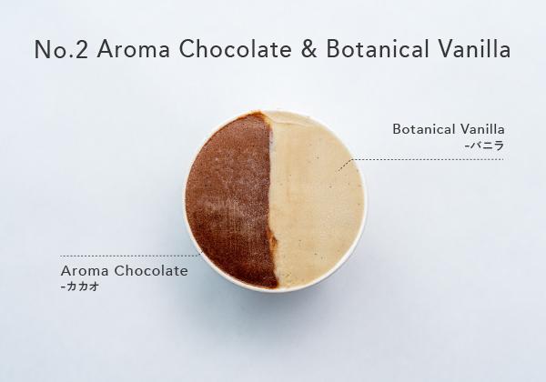 No.2アロマチョコレートとボタニカルバニラのジェラート