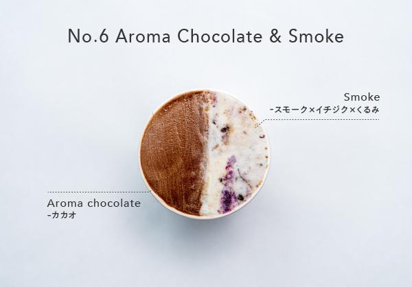 No.6アロマチョコレートとスモーク×イチジク×くるみのジェラート